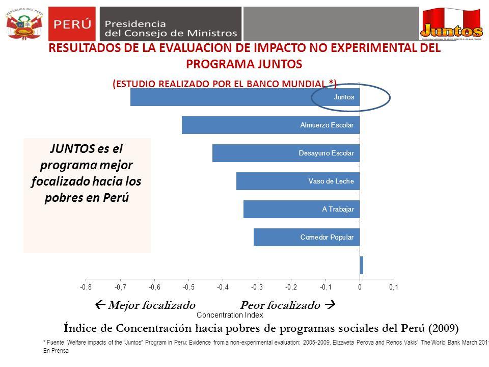 JUNTOS es el programa mejor focalizado hacia los pobres en Perú