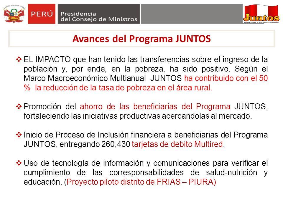 Avances del Programa JUNTOS