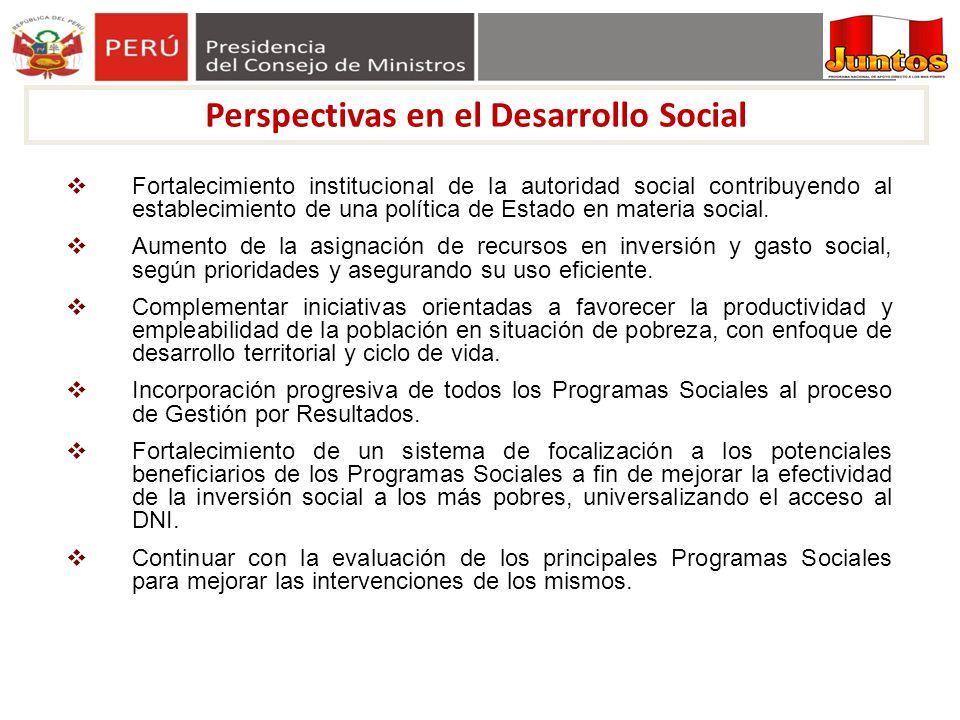 Perspectivas en el Desarrollo Social