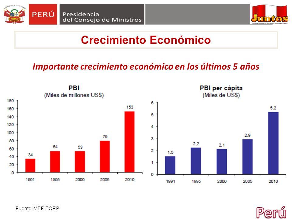 Importante crecimiento económico en los últimos 5 años