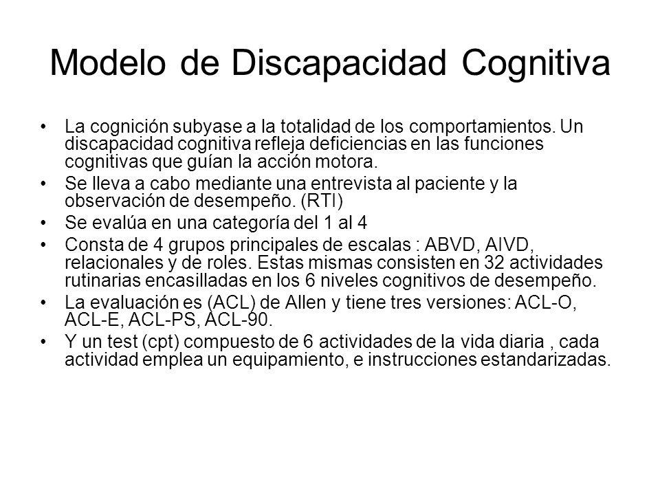 Modelo de Discapacidad Cognitiva