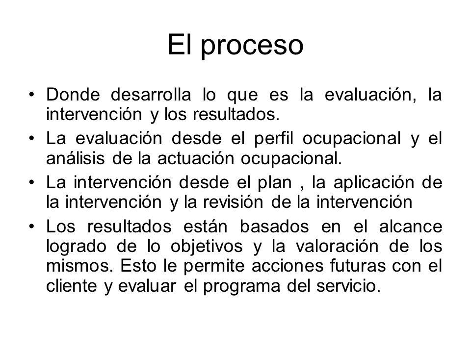 El proceso Donde desarrolla lo que es la evaluación, la intervención y los resultados.