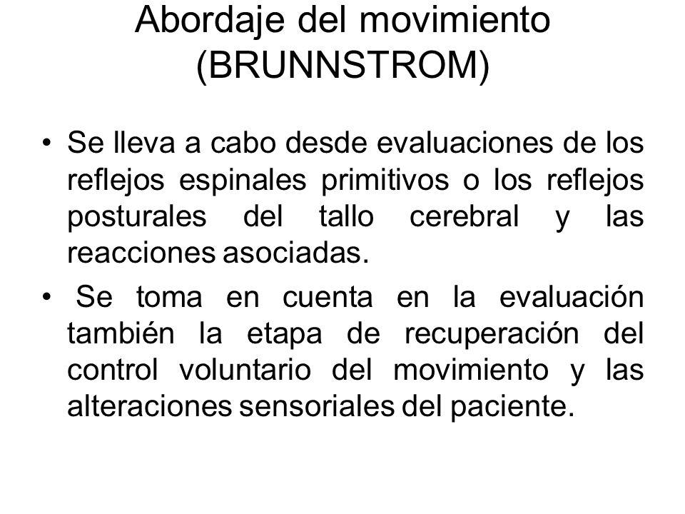 Abordaje del movimiento (BRUNNSTROM)