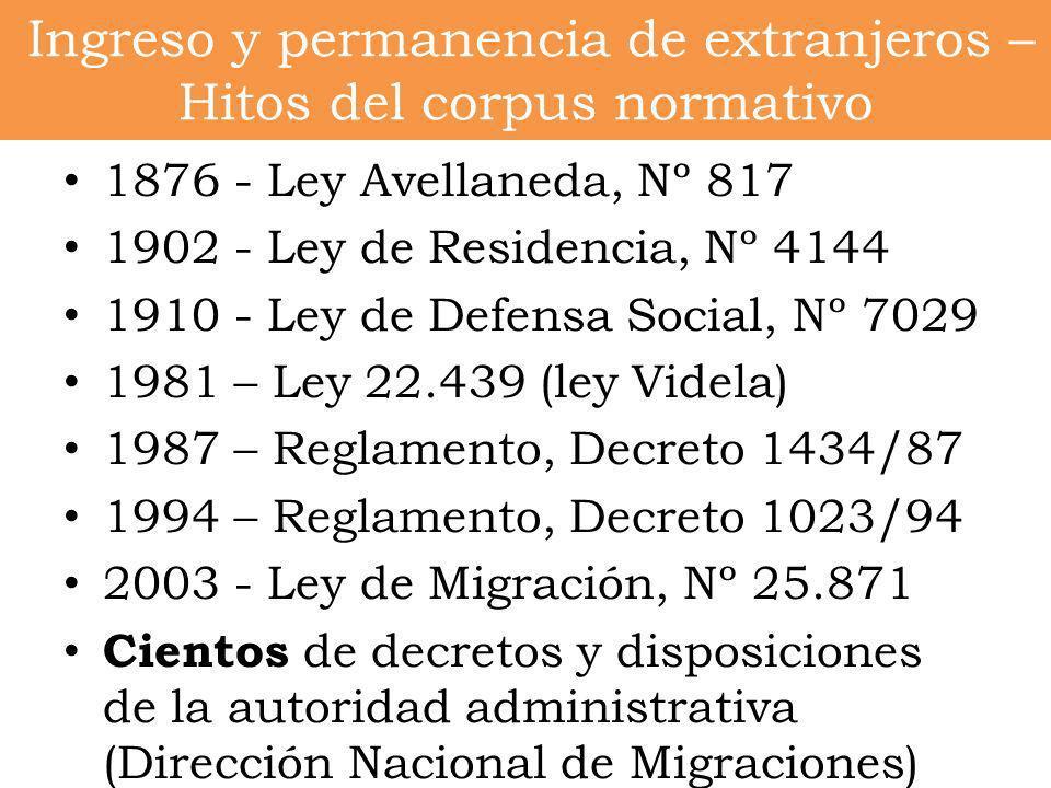 Ingreso y permanencia de extranjeros – Hitos del corpus normativo