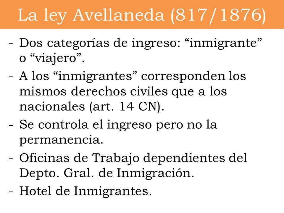 La ley Avellaneda (817/1876) Dos categorías de ingreso: inmigrante o viajero .