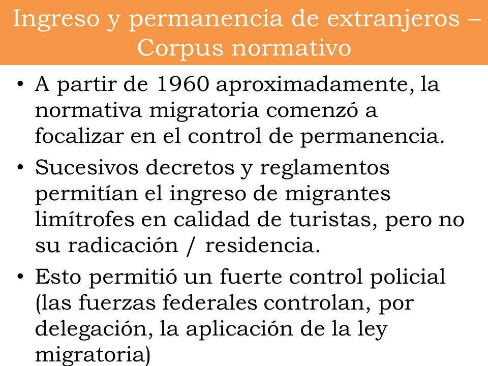 Ingreso y permanencia de extranjeros – Corpus normativo