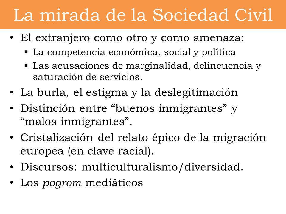 La mirada de la Sociedad Civil