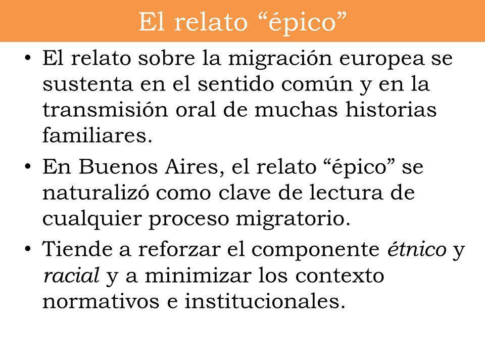 El relato épico El relato sobre la migración europea se sustenta en el sentido común y en la transmisión oral de muchas historias familiares.