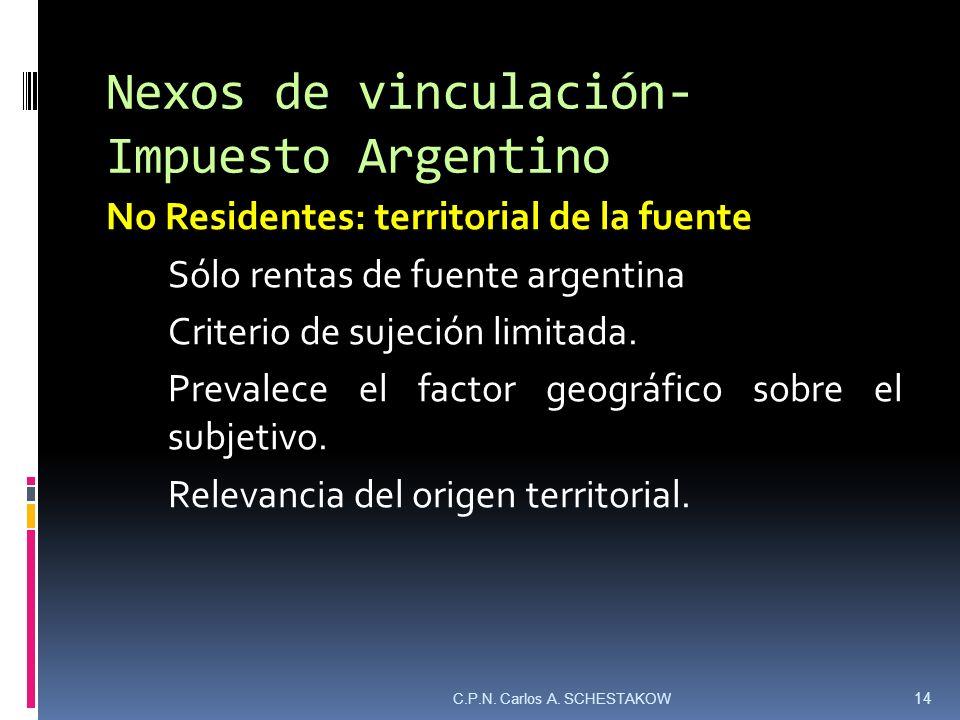 Nexos de vinculación- Impuesto Argentino