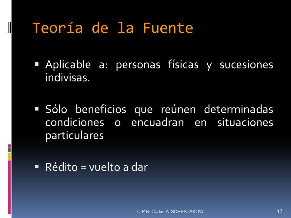 Teoría de la Fuente Aplicable a: personas físicas y sucesiones indivisas.