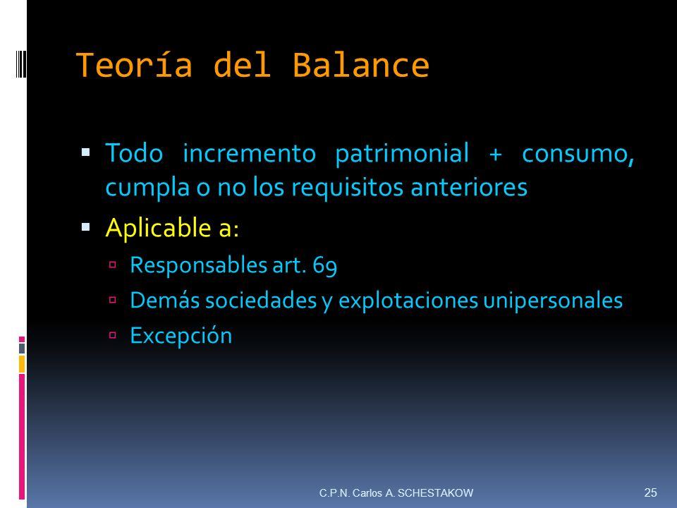 Teoría del Balance Todo incremento patrimonial + consumo, cumpla o no los requisitos anteriores. Aplicable a: