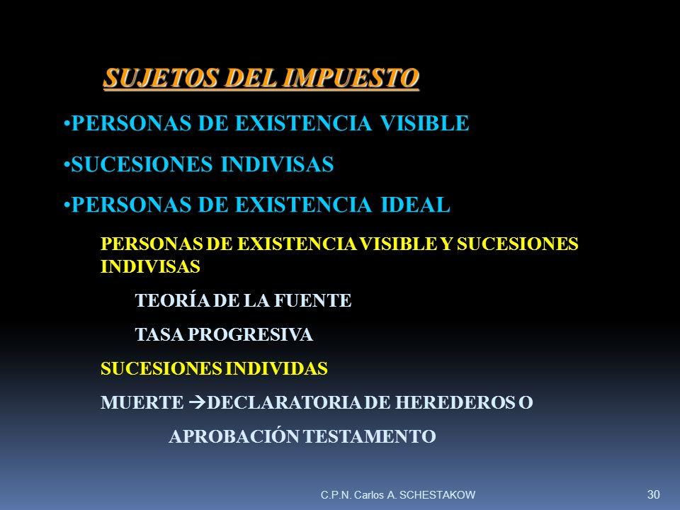 SUJETOS DEL IMPUESTO PERSONAS DE EXISTENCIA VISIBLE