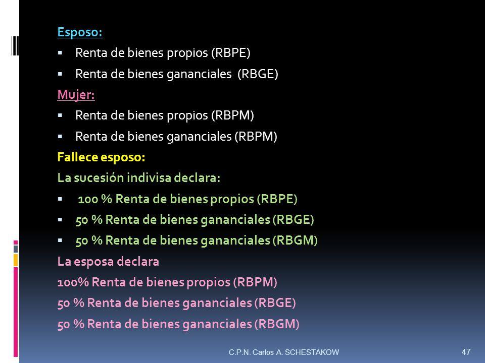 Renta de bienes propios (RBPE) Renta de bienes gananciales (RBGE)