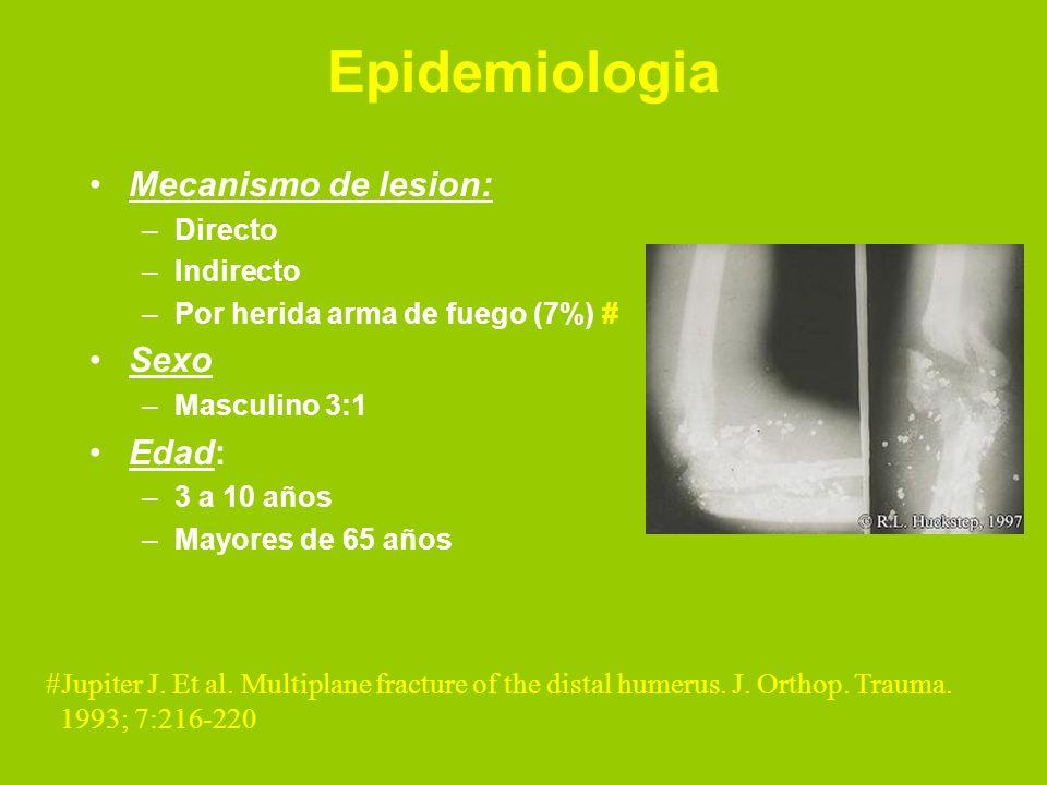 Epidemiologia Mecanismo de lesion: Sexo Edad: Directo Indirecto
