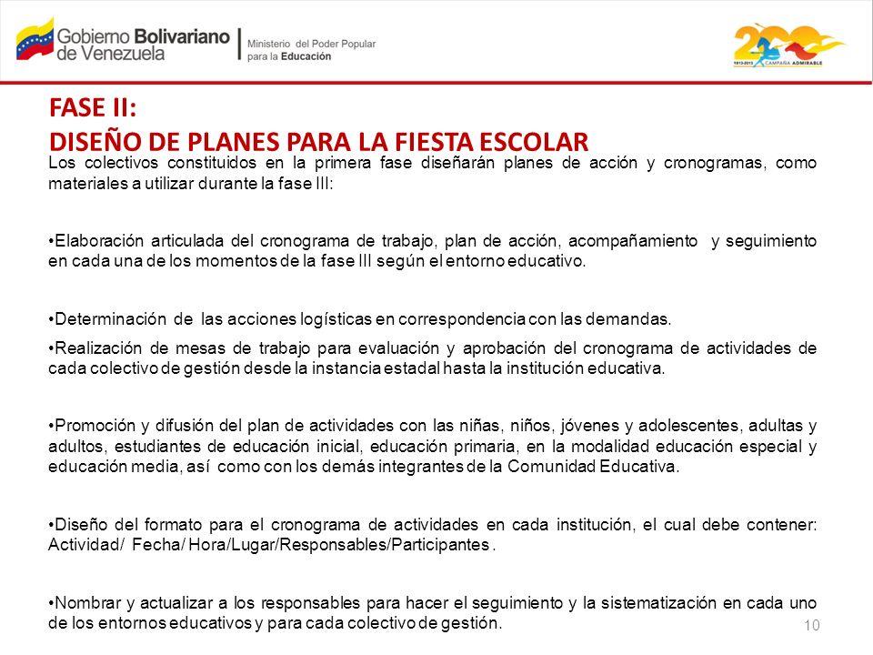 DISEÑO DE PLANES PARA LA FIESTA ESCOLAR