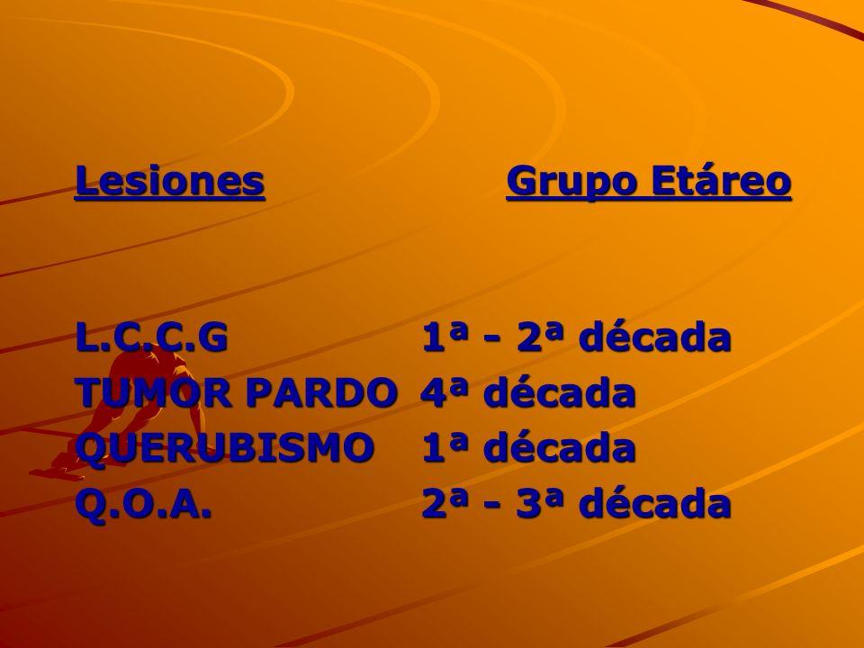 Lesiones Grupo Etáreo L.C.C.G 1ª - 2ª década. TUMOR PARDO 4ª década.