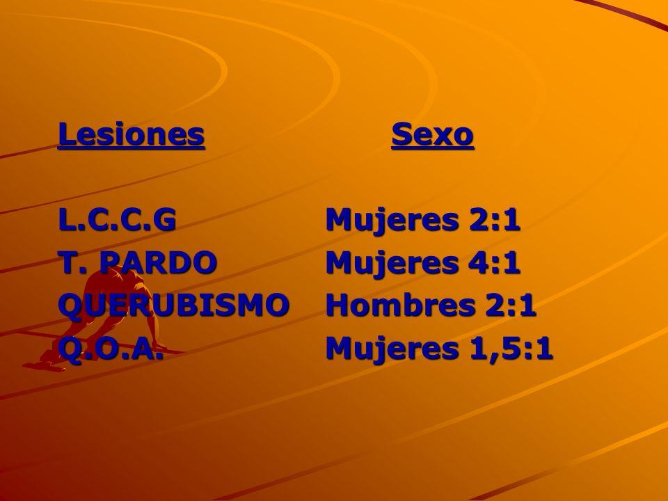 Lesiones Sexo L.C.C.G Mujeres 2:1. T. PARDO Mujeres 4:1.