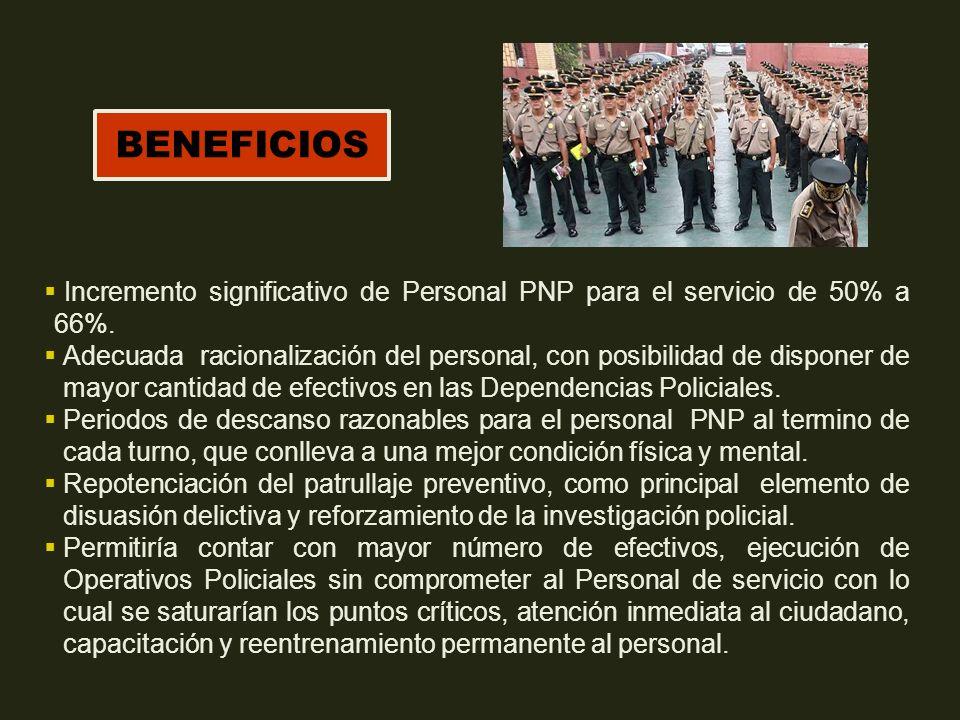 BENEFICIOS Incremento significativo de Personal PNP para el servicio de 50% a 66%.