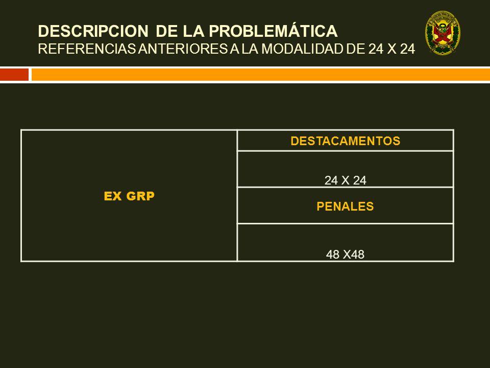 DESCRIPCION DE LA PROBLEMÁTICA REFERENCIAS ANTERIORES A LA MODALIDAD DE 24 X 24