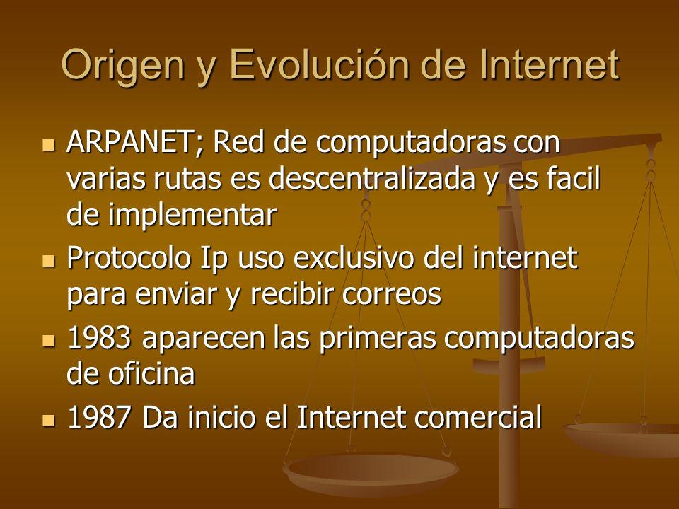 Origen y Evolución de Internet