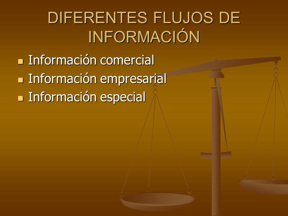 DIFERENTES FLUJOS DE INFORMACIÓN