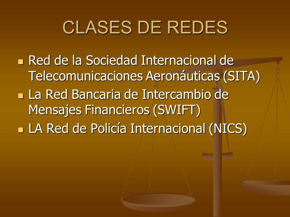 CLASES DE REDES Red de la Sociedad Internacional de Telecomunicaciones Aeronáuticas (SITA)