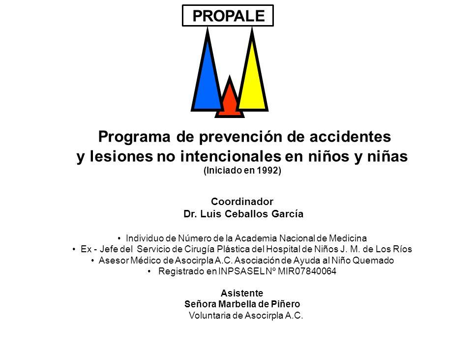 Dr. Luis Ceballos García