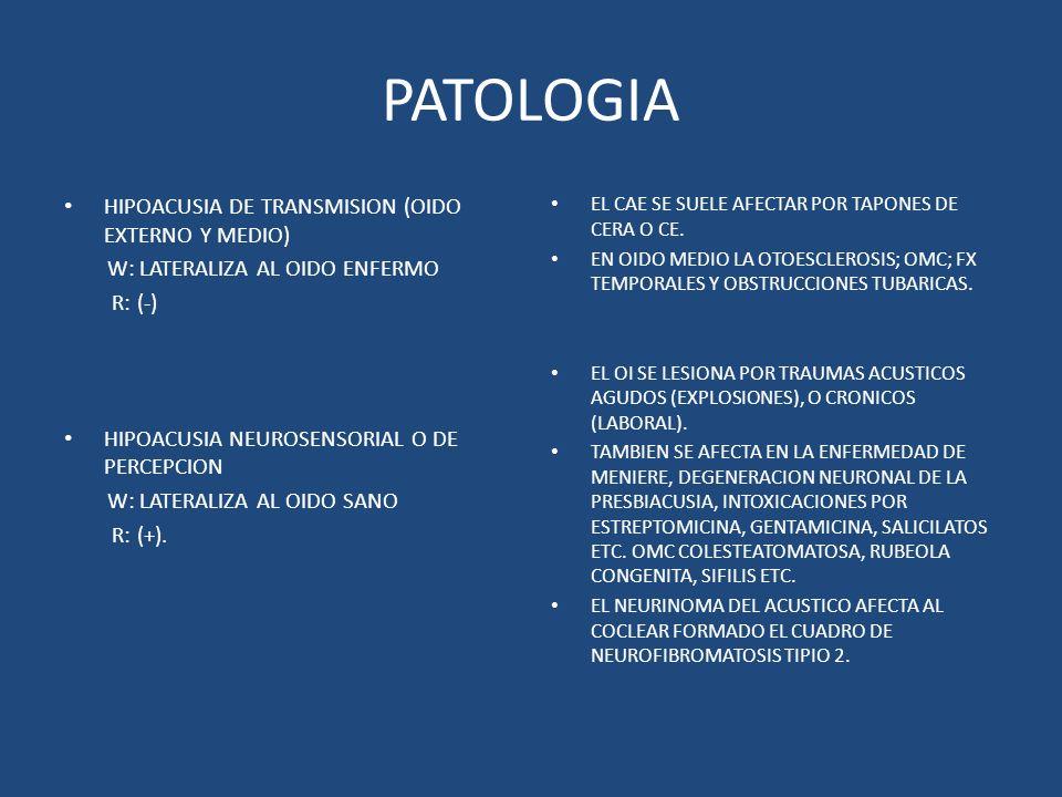 PATOLOGIA HIPOACUSIA DE TRANSMISION (OIDO EXTERNO Y MEDIO)