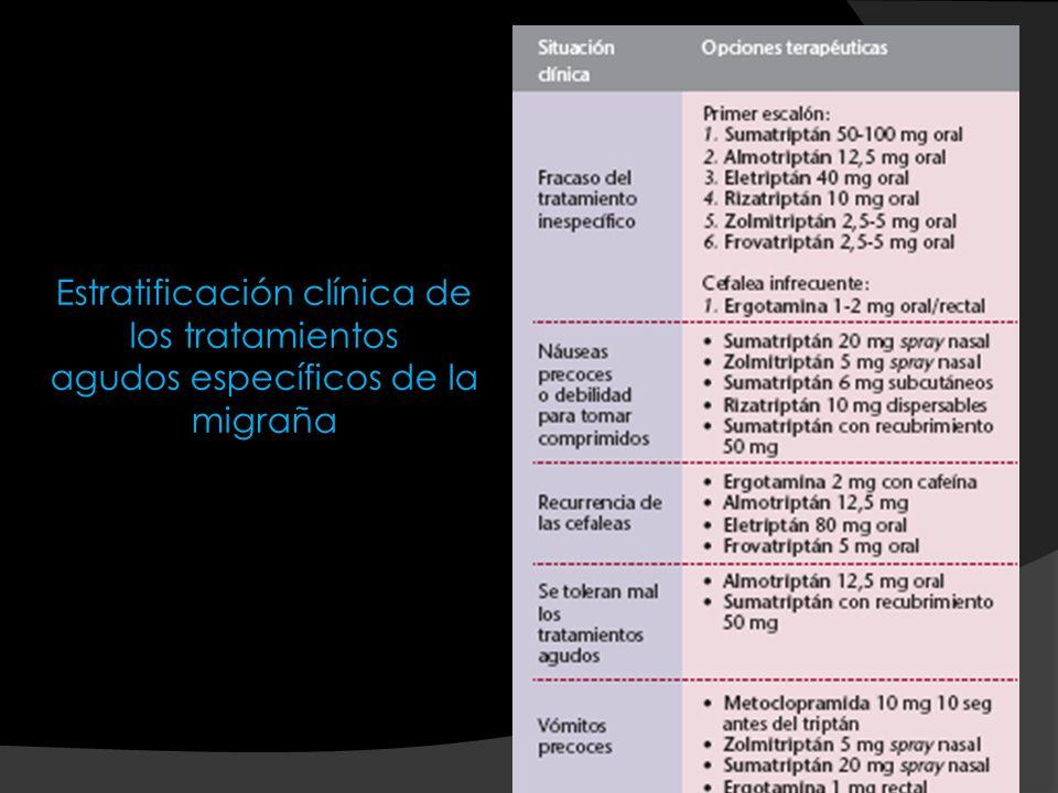 Estratificación clínica de los tratamientos agudos específicos de la migraña