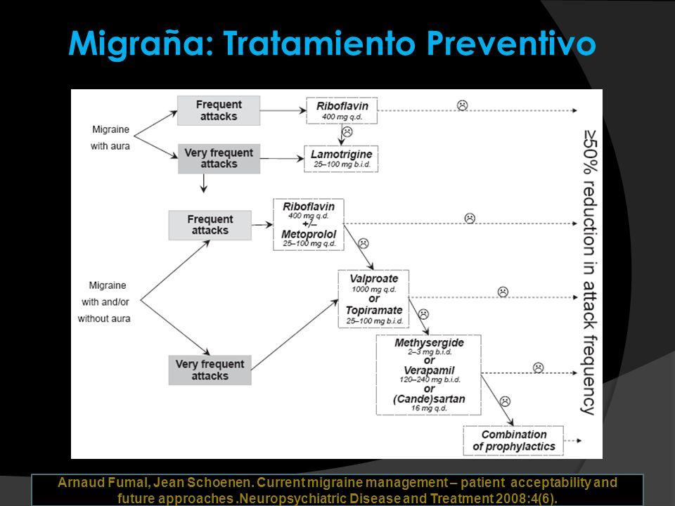 Migraña: Tratamiento Preventivo
