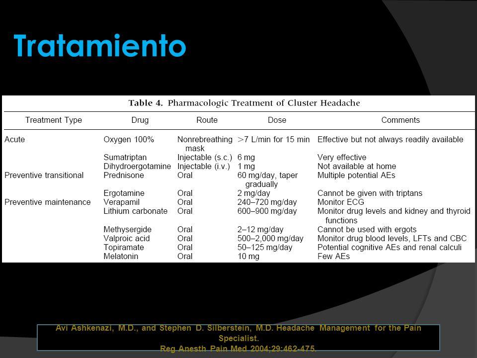 TratamientoAvi Ashkenazi, M.D., and Stephen D. Silberstein, M.D. Headache Management for the Pain Specialist.