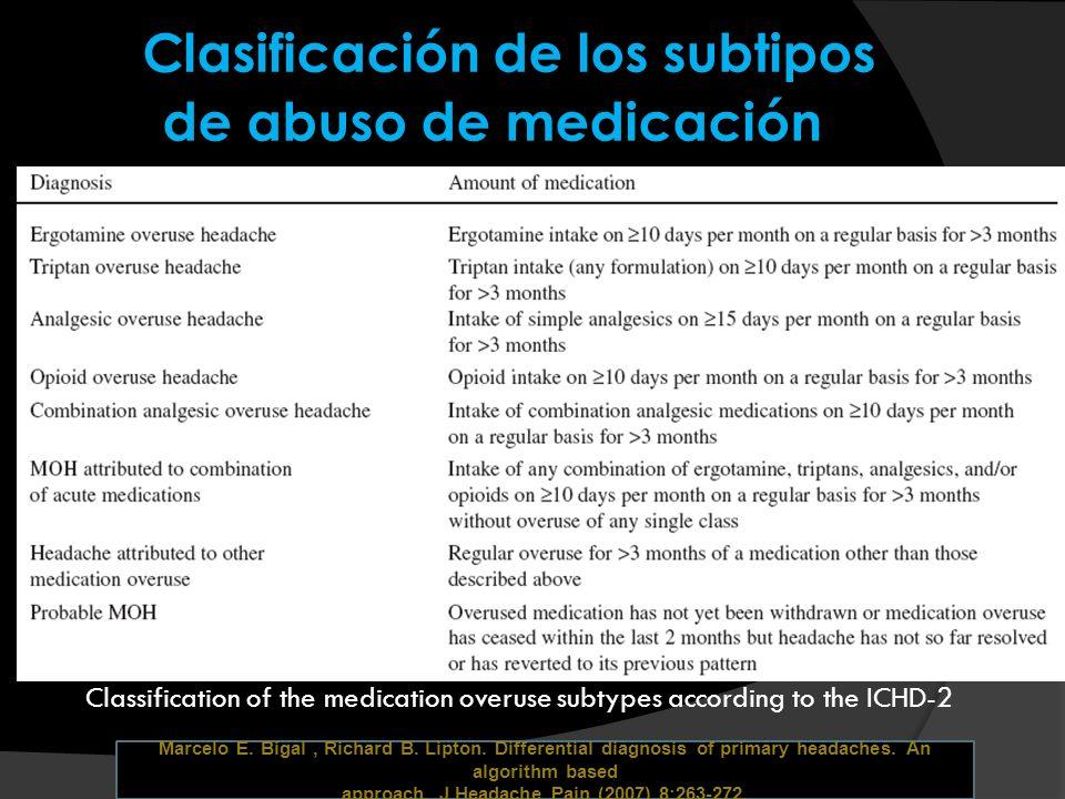 Clasificación de los subtipos de abuso de medicación