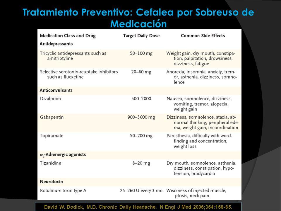 Tratamiento Preventivo: Cefalea por Sobreuso de Medicación
