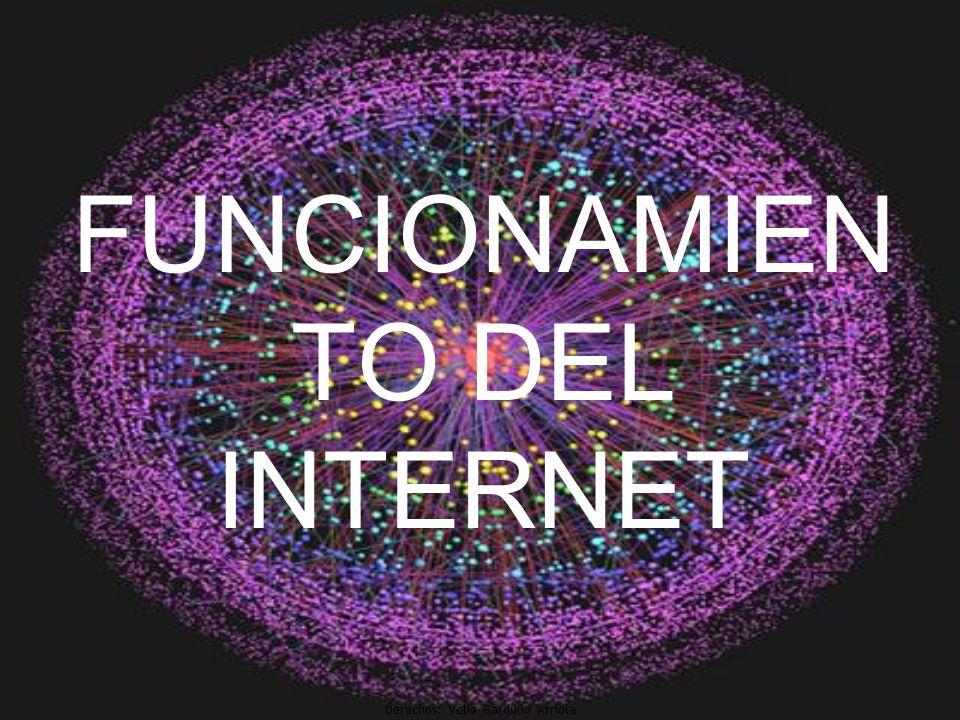 FUNCIONAMIENTO DEL INTERNET