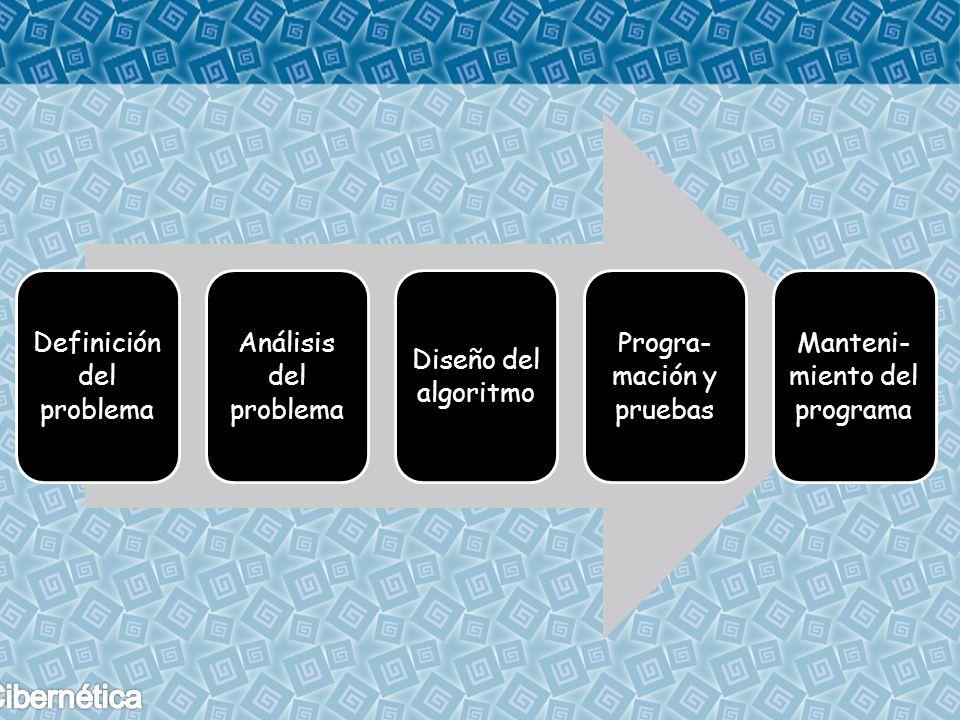 Definición del problema Análisis del problema Diseño del algoritmo