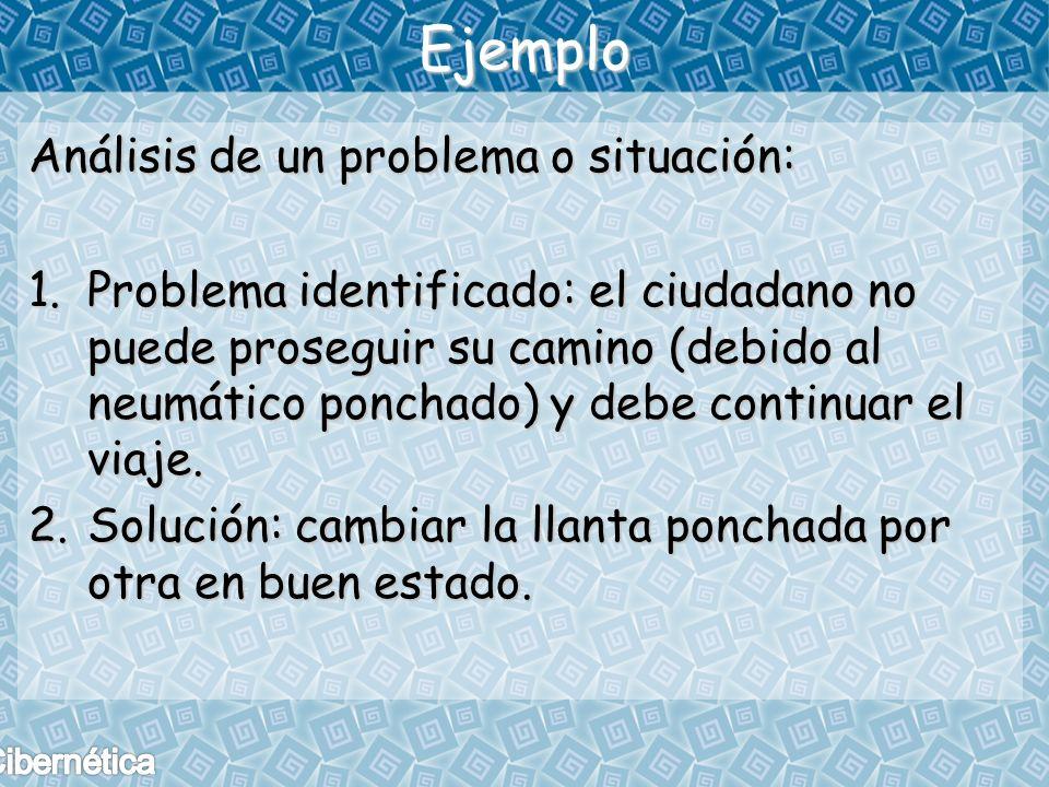 Ejemplo Análisis de un problema o situación: