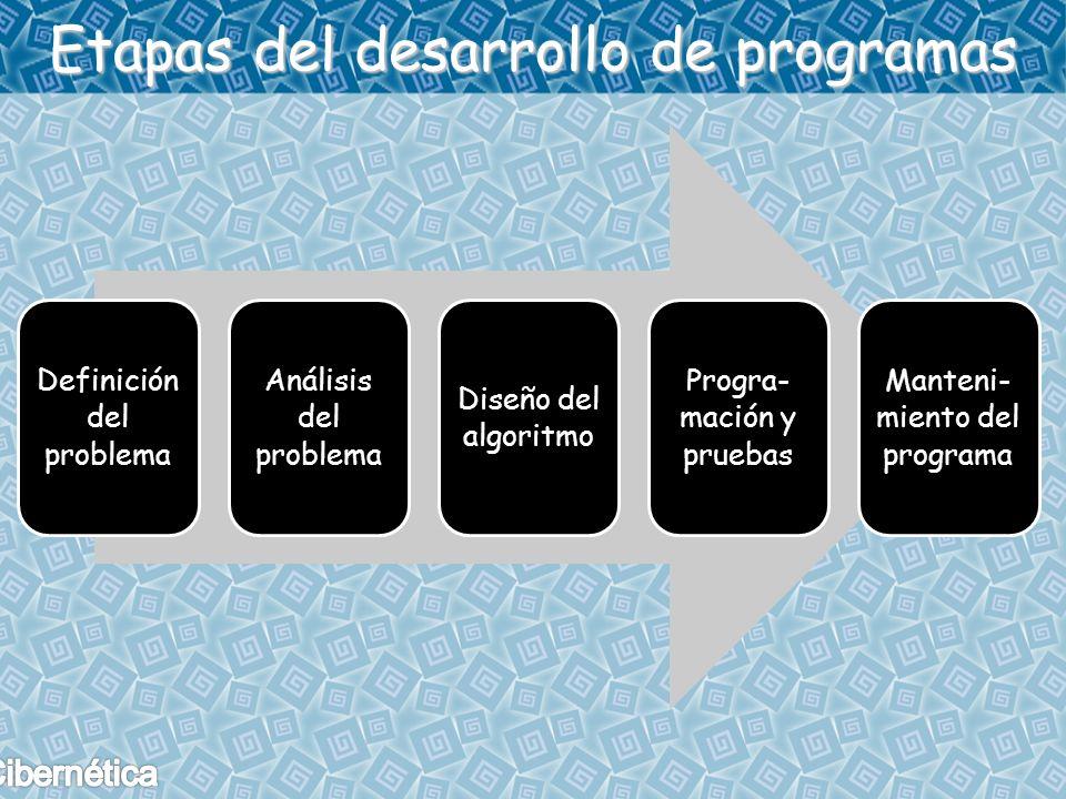 Etapas del desarrollo de programas
