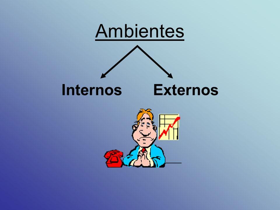 Ambientes Internos Externos