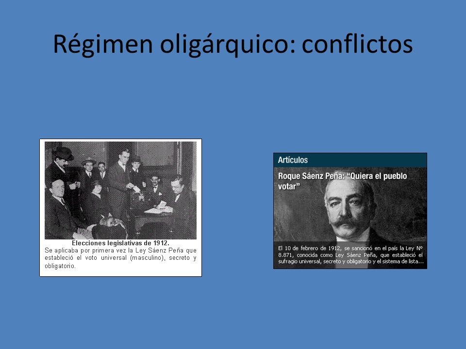 Régimen oligárquico: conflictos