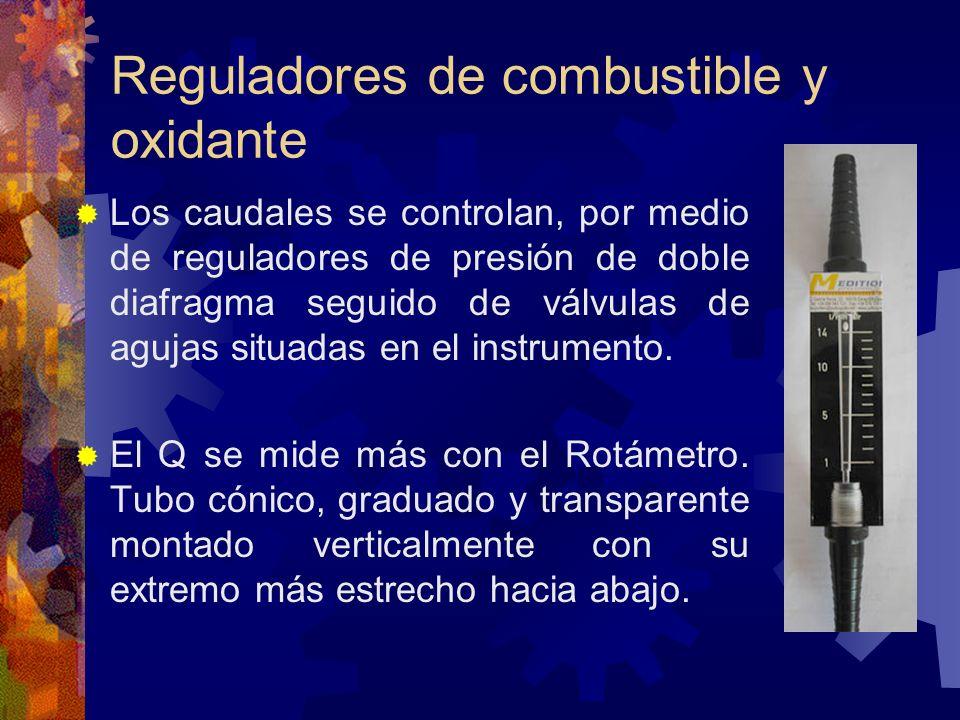 Reguladores de combustible y oxidante