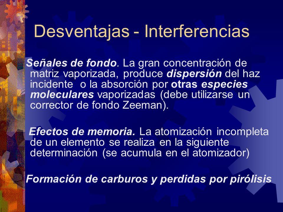 Desventajas - Interferencias