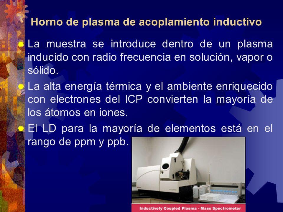 Horno de plasma de acoplamiento inductivo