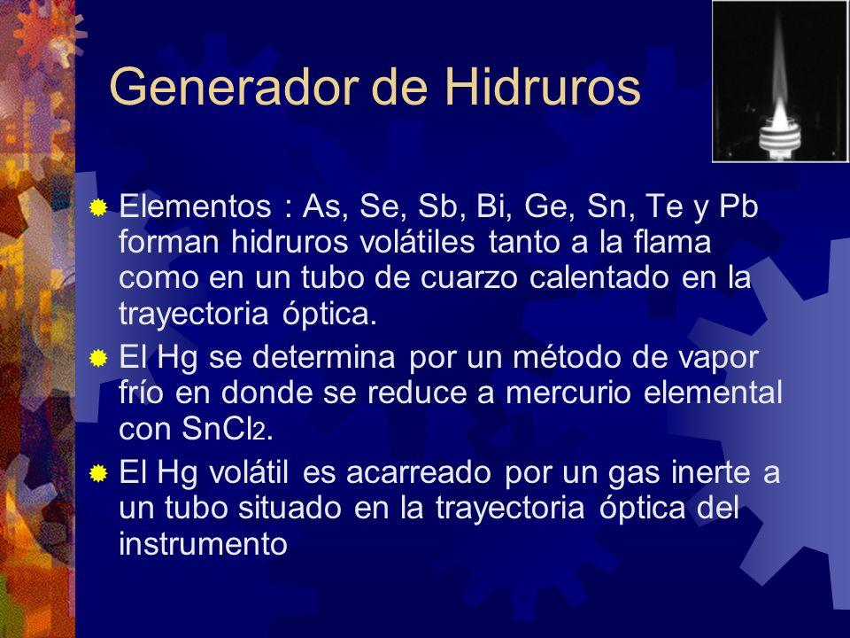 Generador de Hidruros