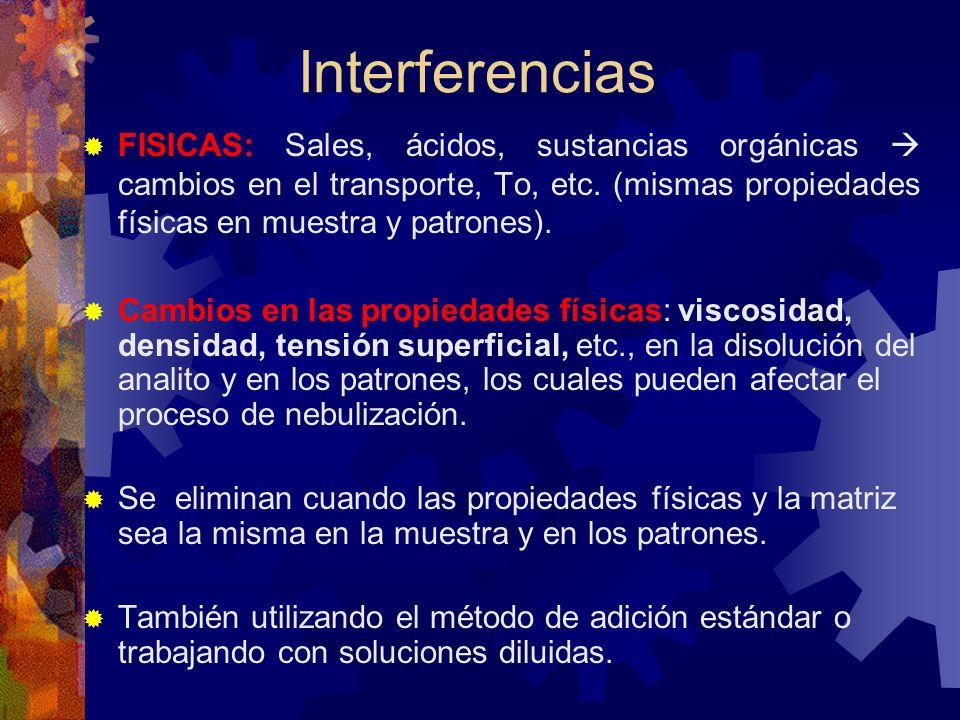 Interferencias FISICAS: Sales, ácidos, sustancias orgánicas  cambios en el transporte, To, etc. (mismas propiedades físicas en muestra y patrones).