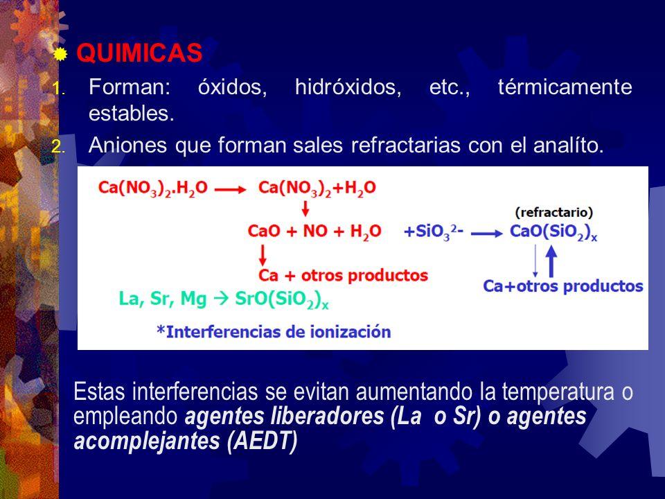 QUIMICAS Forman: óxidos, hidróxidos, etc., térmicamente estables. Aniones que forman sales refractarias con el analíto.