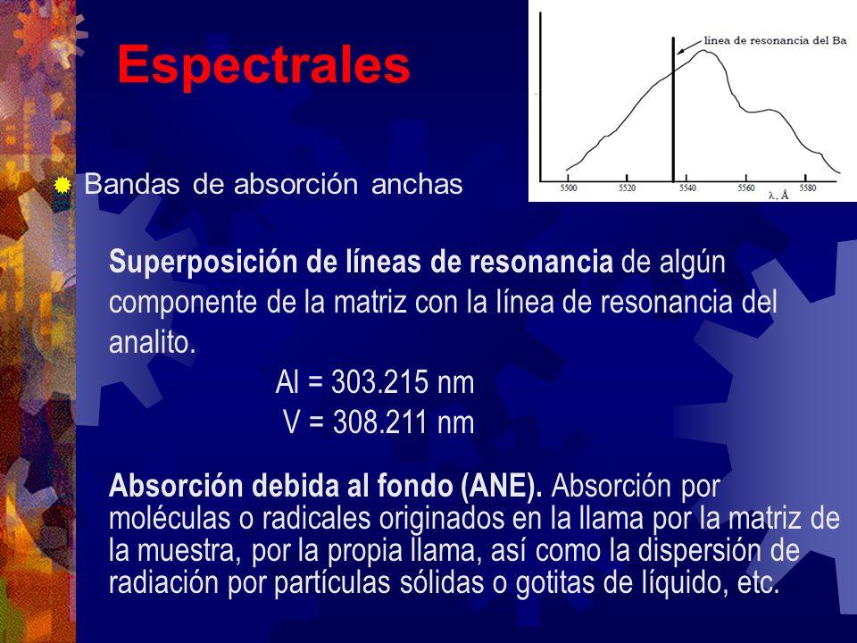 Espectrales Bandas de absorción anchas.