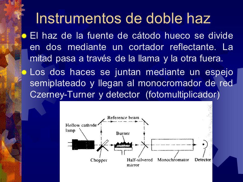 Instrumentos de doble haz
