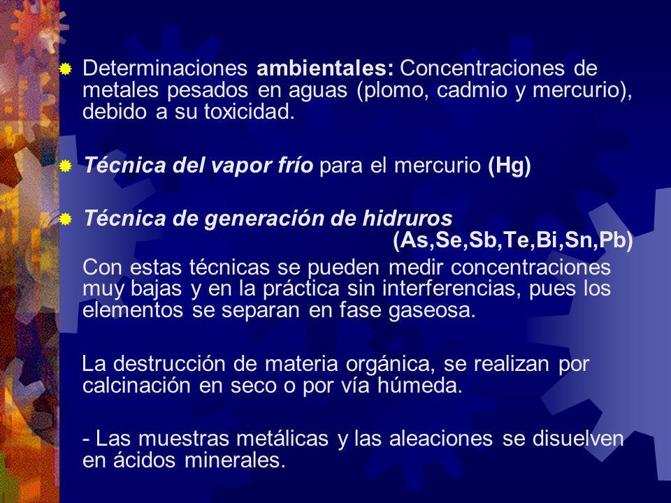 Determinaciones ambientales: Concentraciones de metales pesados en aguas (plomo, cadmio y mercurio), debido a su toxicidad.