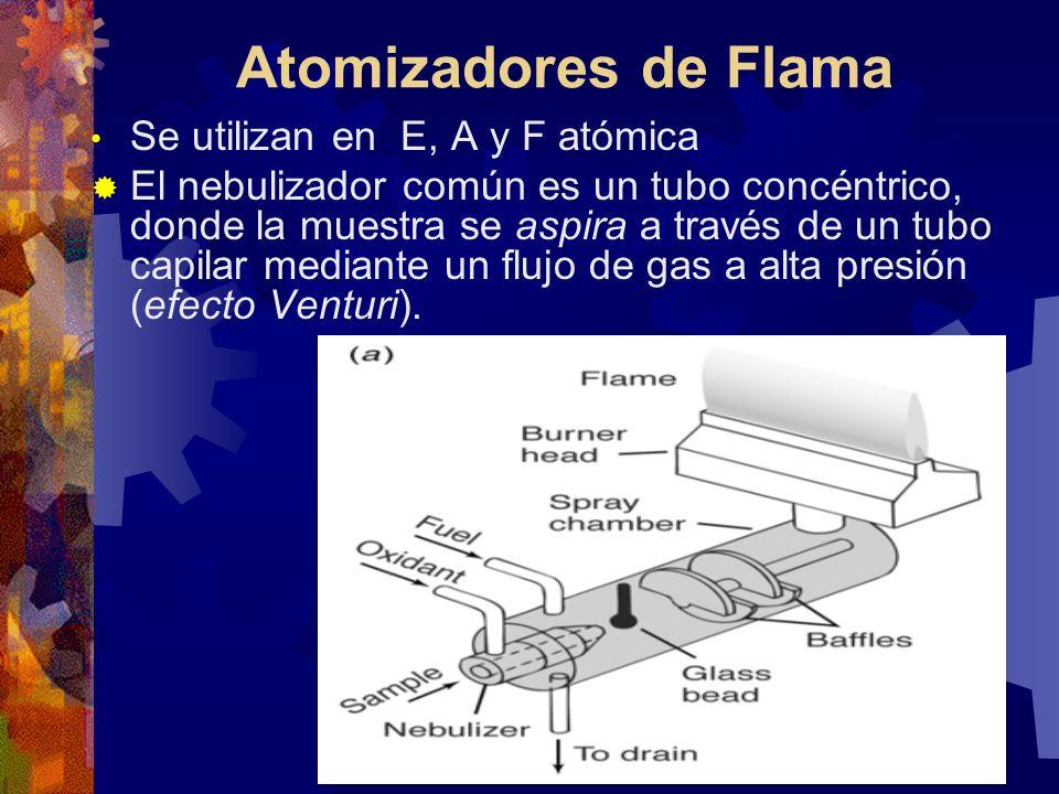 Atomizadores de Flama Se utilizan en E, A y F atómica