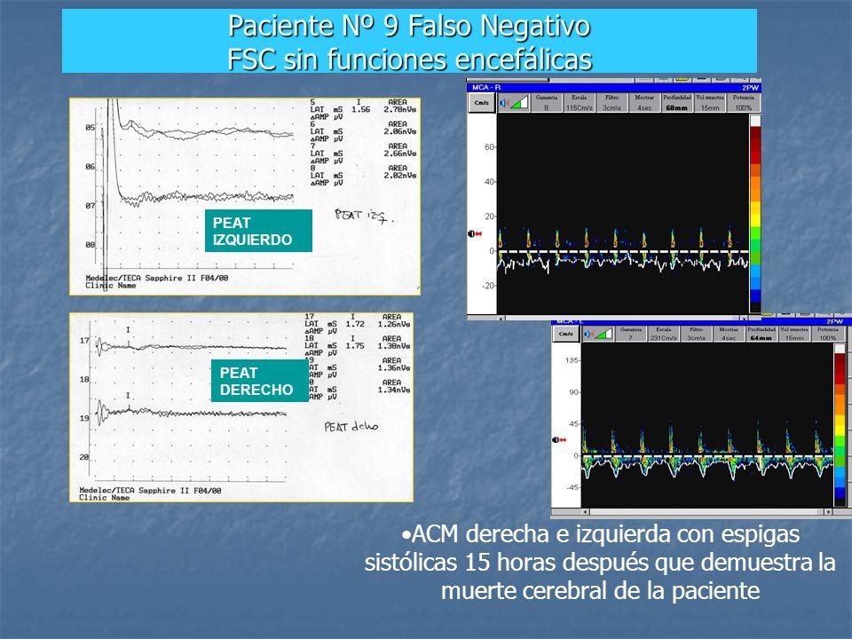 Paciente Nº 9 Falso Negativo FSC sin funciones encefálicas